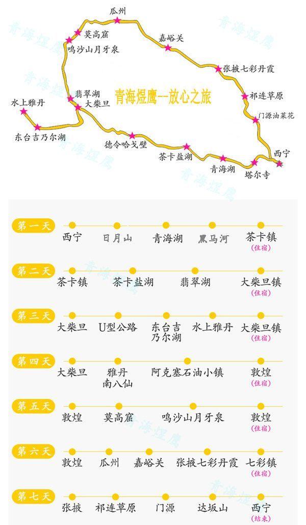東臺吉乃爾湖7天行程安排