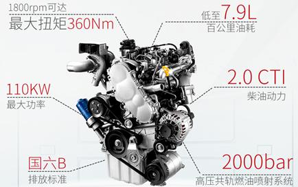 国六柴油MPV