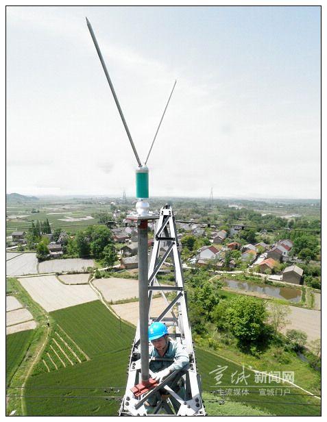 输电线路防雷水平的新
